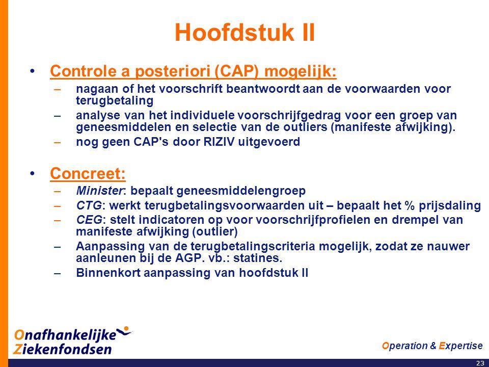 23 Operation & Expertise Hoofdstuk II •Controle a posteriori (CAP) mogelijk: –nagaan of het voorschrift beantwoordt aan de voorwaarden voor terugbetal