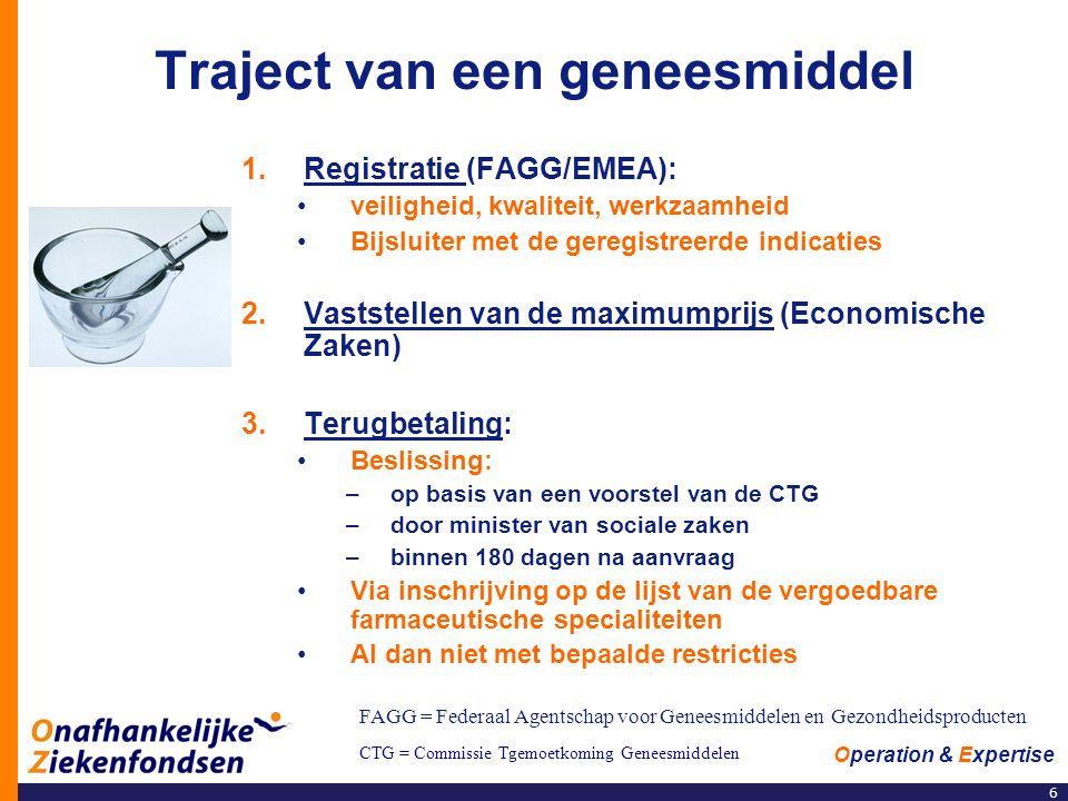 6 Traject van een geneesmiddel 1.Registratie (FAGG/EMEA): •veiligheid, kwaliteit, werkzaamheid •Bijsluiter met de geregistreerde indicaties 2.Vaststel