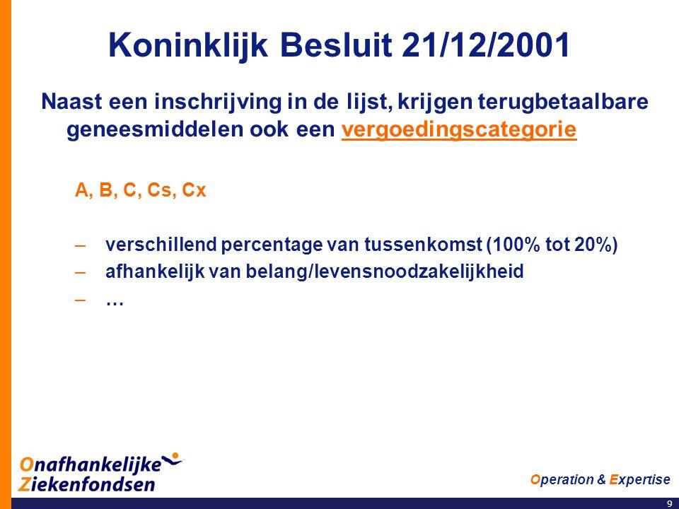 9 Operation & Expertise Koninklijk Besluit 21/12/2001 Naast een inschrijving in de lijst, krijgen terugbetaalbare geneesmiddelen ook een vergoedingscategorie A, B, C, Cs, Cx –verschillend percentage van tussenkomst (100% tot 20%) –afhankelijk van belang/levensnoodzakelijkheid –…