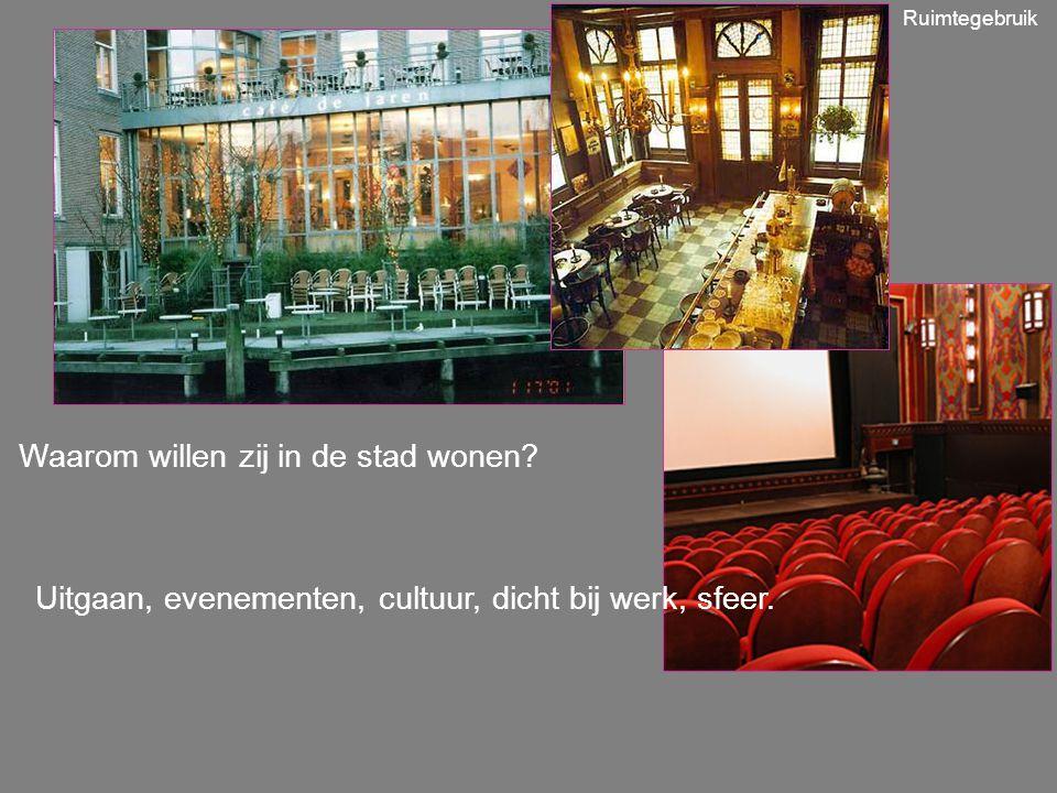 Waarom willen zij in de stad wonen? Uitgaan, evenementen, cultuur, dicht bij werk, sfeer. Ruimtegebruik