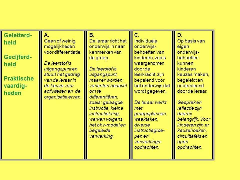 Gedrag en balans Sociale vaardig- heden A.Een algemeen onderwijsaan- bod, gericht op de groep.