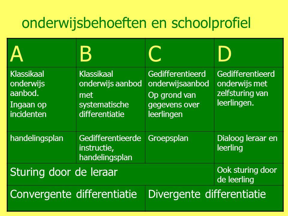 ABCD Klassikaal onderwijs aanbod.