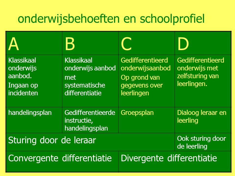 ABCD Klassikaal onderwijs aanbod. Ingaan op incidenten Klassikaal onderwijs aanbod met systematische differentiatie Gedifferentieerd onderwijsaanbod O