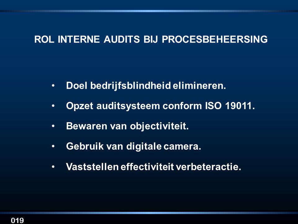 019 ROL INTERNE AUDITS BIJ PROCESBEHEERSING •Doel bedrijfsblindheid elimineren. •Opzet auditsysteem conform ISO 19011. •Bewaren van objectiviteit. •Ge
