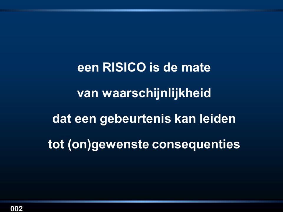 002 een RISICO is de mate van waarschijnlijkheid dat een gebeurtenis kan leiden tot (on)gewenste consequenties