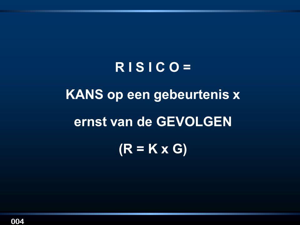 004 R I S I C O = KANS op een gebeurtenis x ernst van de GEVOLGEN (R = K x G)
