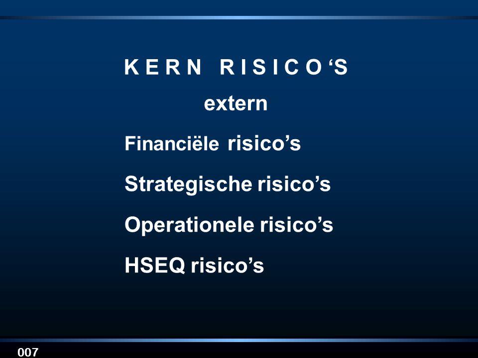 007 K E R N R I S I C O 'S extern Financiële risico's Strategische risico's Operationele risico's HSEQ risico's