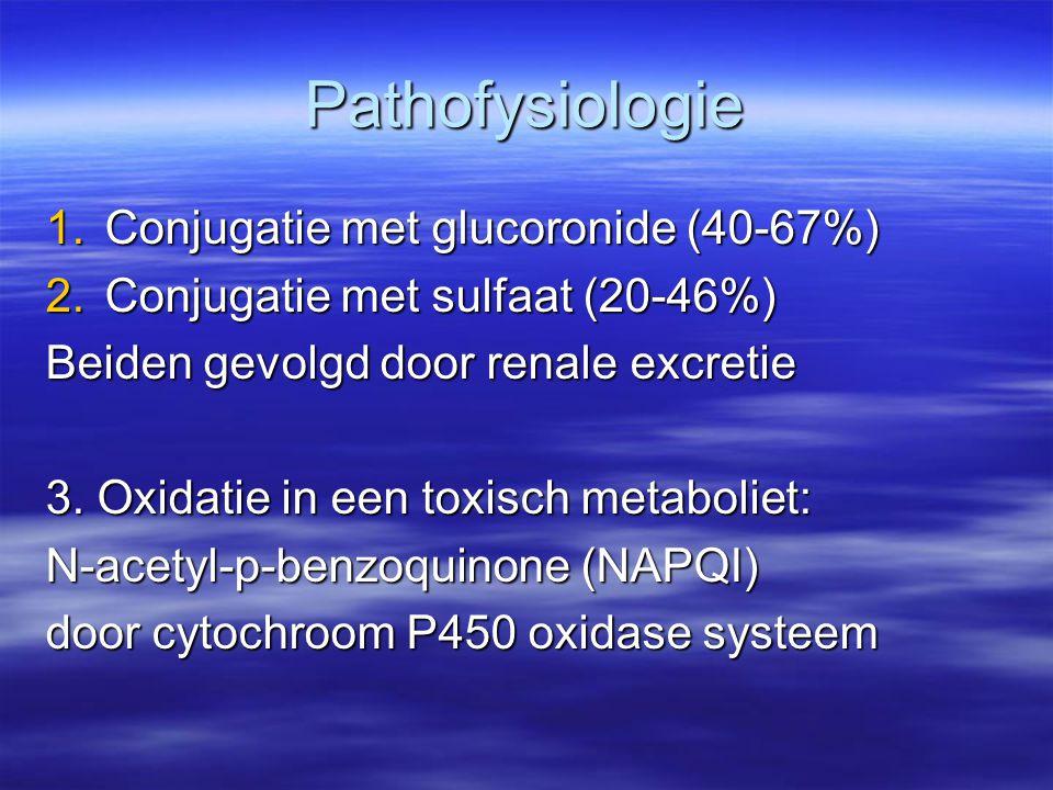 Pathofysiologie 1.Conjugatie met glucoronide (40-67%) 2.Conjugatie met sulfaat (20-46%) Beiden gevolgd door renale excretie 3. Oxidatie in een toxisch