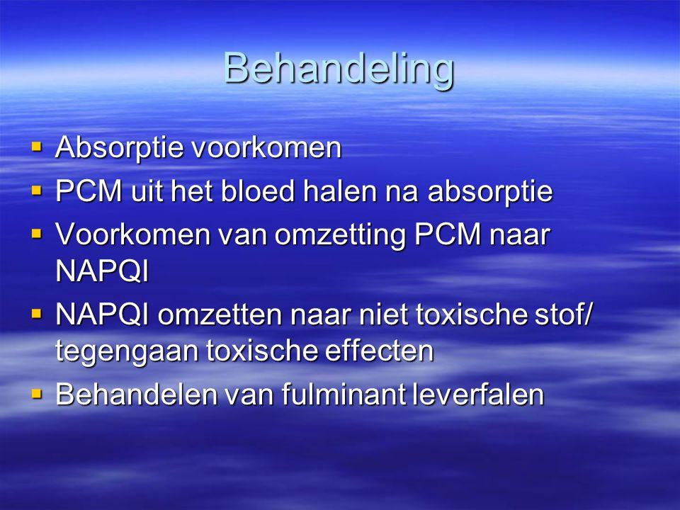 Behandeling  Absorptie voorkomen  PCM uit het bloed halen na absorptie  Voorkomen van omzetting PCM naar NAPQI  NAPQI omzetten naar niet toxische
