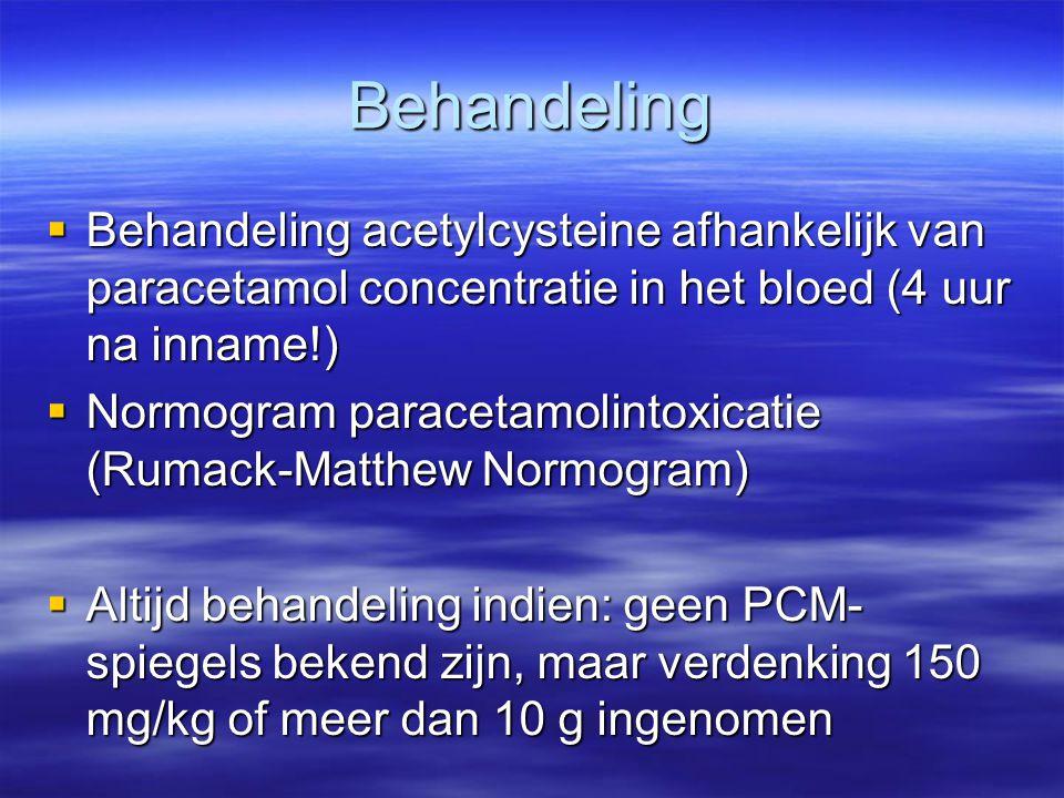 Behandeling  Behandeling acetylcysteine afhankelijk van paracetamol concentratie in het bloed (4 uur na inname!)  Normogram paracetamolintoxicatie (
