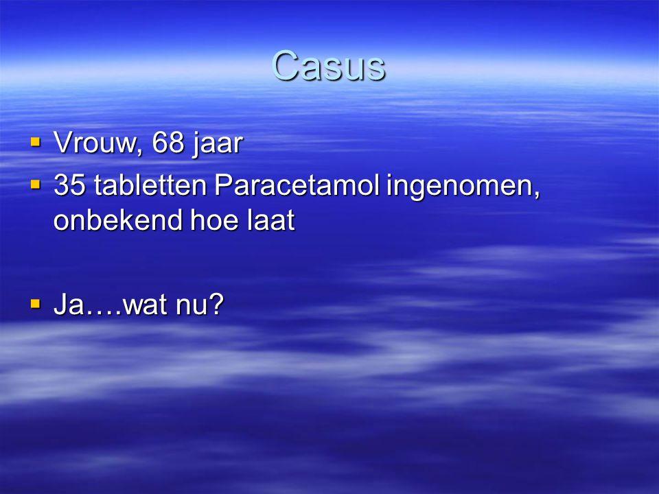 Casus  Vrouw, 68 jaar  35 tabletten Paracetamol ingenomen, onbekend hoe laat  Ja….wat nu?