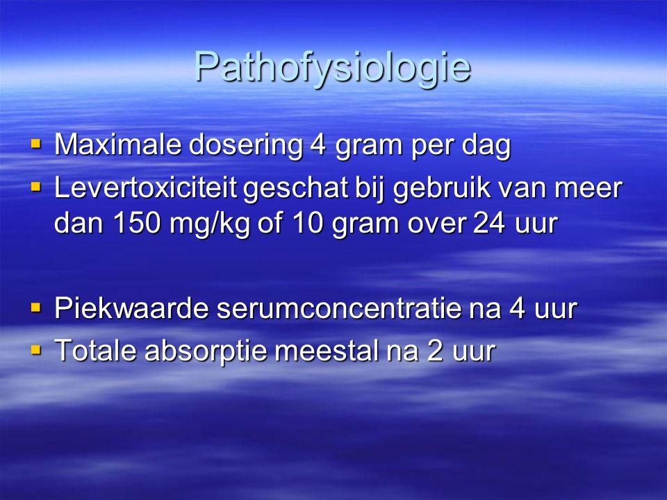 Pathofysiologie  Maximale dosering 4 gram per dag  Levertoxiciteit geschat bij gebruik van meer dan 150 mg/kg of 10 gram over 24 uur  Piekwaarde se