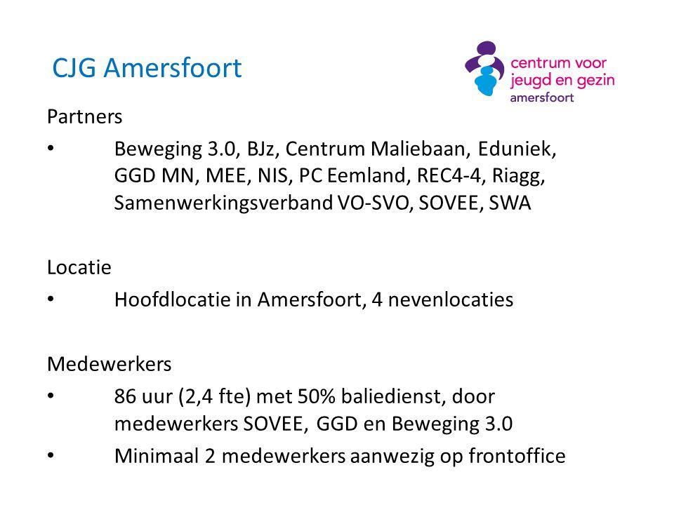 CJG Amersfoort Partners • Beweging 3.0, BJz, Centrum Maliebaan, Eduniek, GGD MN, MEE, NIS, PC Eemland, REC4-4, Riagg, Samenwerkingsverband VO-SVO, SOVEE, SWA Locatie • Hoofdlocatie in Amersfoort, 4 nevenlocaties Medewerkers • 86 uur (2,4 fte) met 50% baliedienst, door medewerkers SOVEE, GGD en Beweging 3.0 • Minimaal 2 medewerkers aanwezig op frontoffice