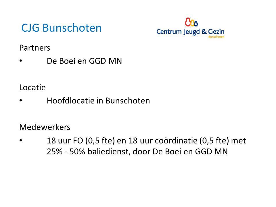 CJG Bunschoten Partners • De Boei en GGD MN Locatie • Hoofdlocatie in Bunschoten Medewerkers • 18 uur FO (0,5 fte) en 18 uur coördinatie (0,5 fte) met 25% - 50% baliedienst, door De Boei en GGD MN