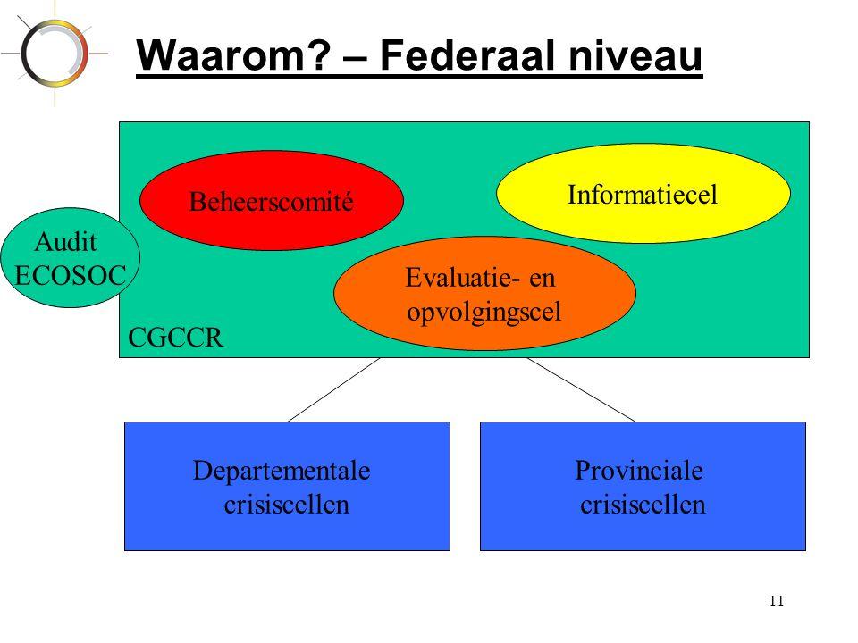 11 Waarom? – Federaal niveau CGCCR Departementale crisiscellen Provinciale crisiscellen Beheerscomité Evaluatie- en opvolgingscel Informatiecel Audit