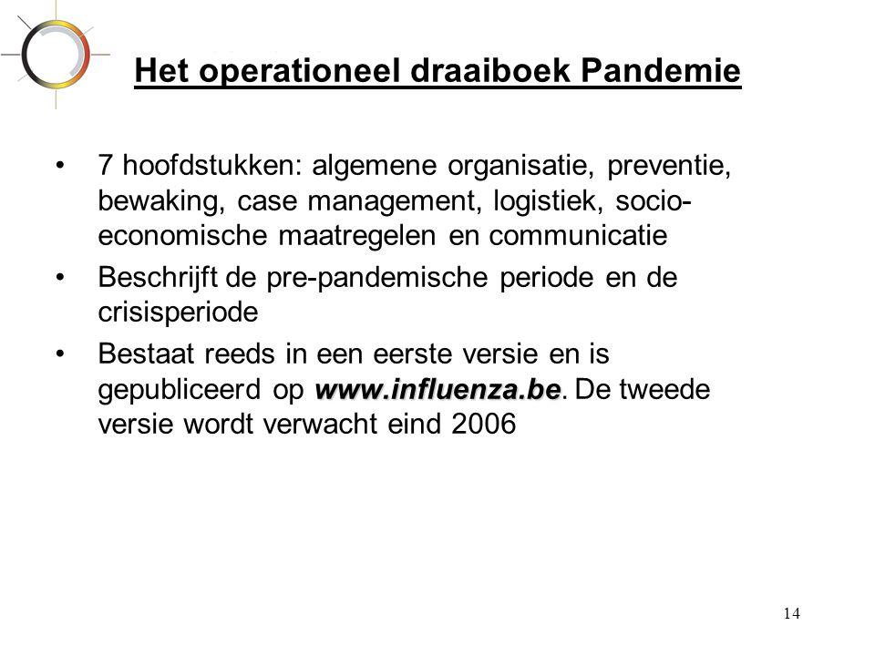 14 Het operationeel draaiboek Pandemie •7 hoofdstukken: algemene organisatie, preventie, bewaking, case management, logistiek, socio- economische maat