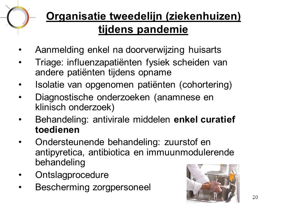20 Organisatie tweedelijn (ziekenhuizen) tijdens pandemie •Aanmelding enkel na doorverwijzing huisarts •Triage: influenzapatiënten fysiek scheiden van