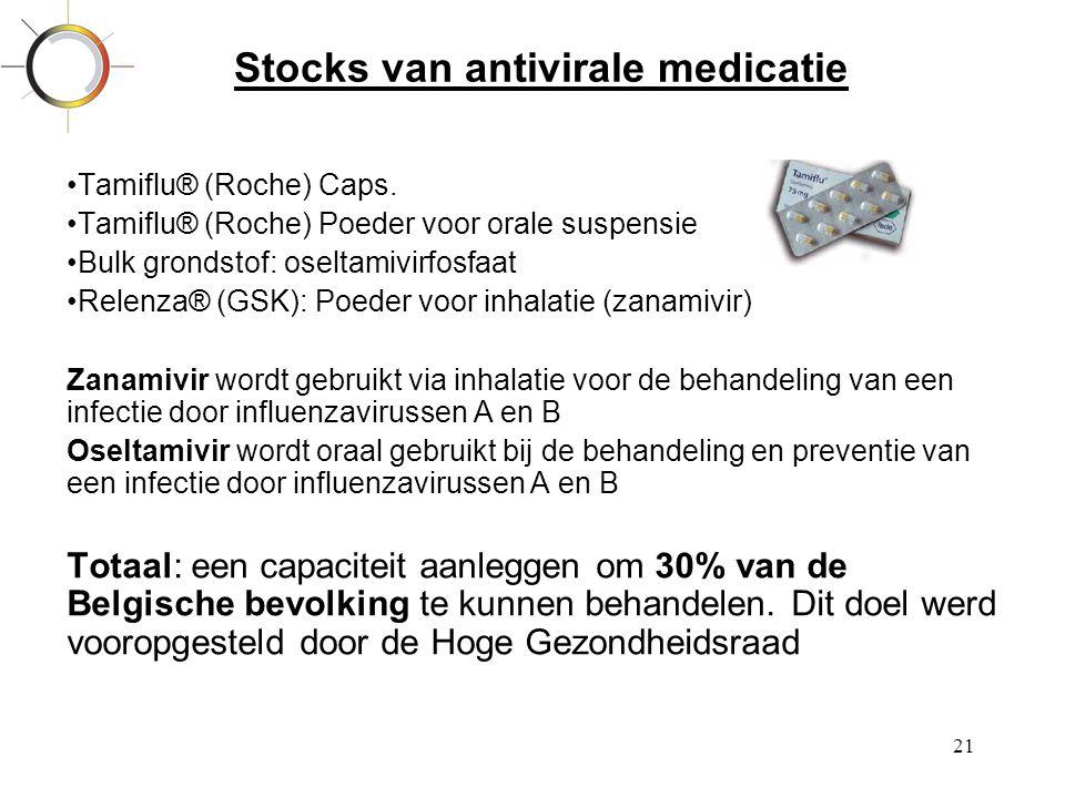 21 Stocks van antivirale medicatie •Tamiflu® (Roche) Caps. •Tamiflu® (Roche) Poeder voor orale suspensie •Bulk grondstof: oseltamivirfosfaat •Relenza®