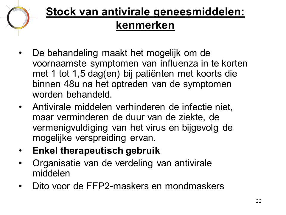 22 Stock van antivirale geneesmiddelen: kenmerken •De behandeling maakt het mogelijk om de voornaamste symptomen van influenza in te korten met 1 tot
