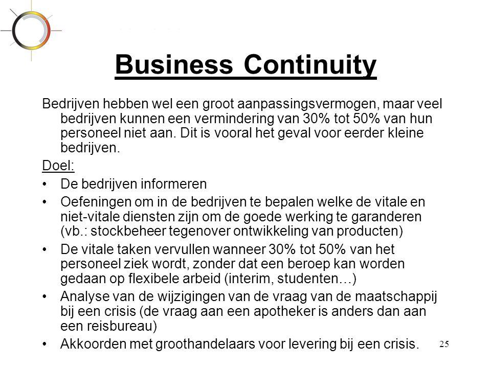 25 Business Continuity Bedrijven hebben wel een groot aanpassingsvermogen, maar veel bedrijven kunnen een vermindering van 30% tot 50% van hun persone
