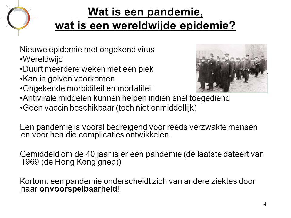 4 Wat is een pandemie, wat is een wereldwijde epidemie? Nieuwe epidemie met ongekend virus •Wereldwijd •Duurt meerdere weken met een piek •Kan in golv