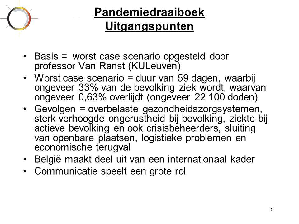 6 Pandemiedraaiboek Uitgangspunten •Basis = worst case scenario opgesteld door professor Van Ranst (KULeuven) •Worst case scenario = duur van 59 dagen