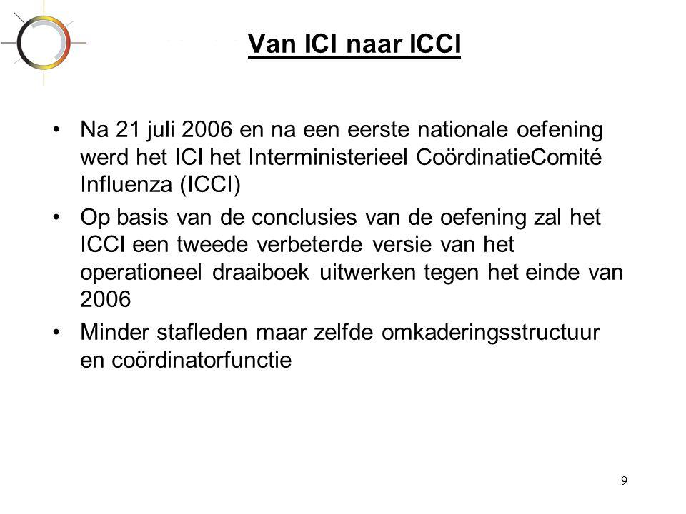 9 Van ICI naar ICCI •Na 21 juli 2006 en na een eerste nationale oefening werd het ICI het Interministerieel CoördinatieComité Influenza (ICCI) •Op bas