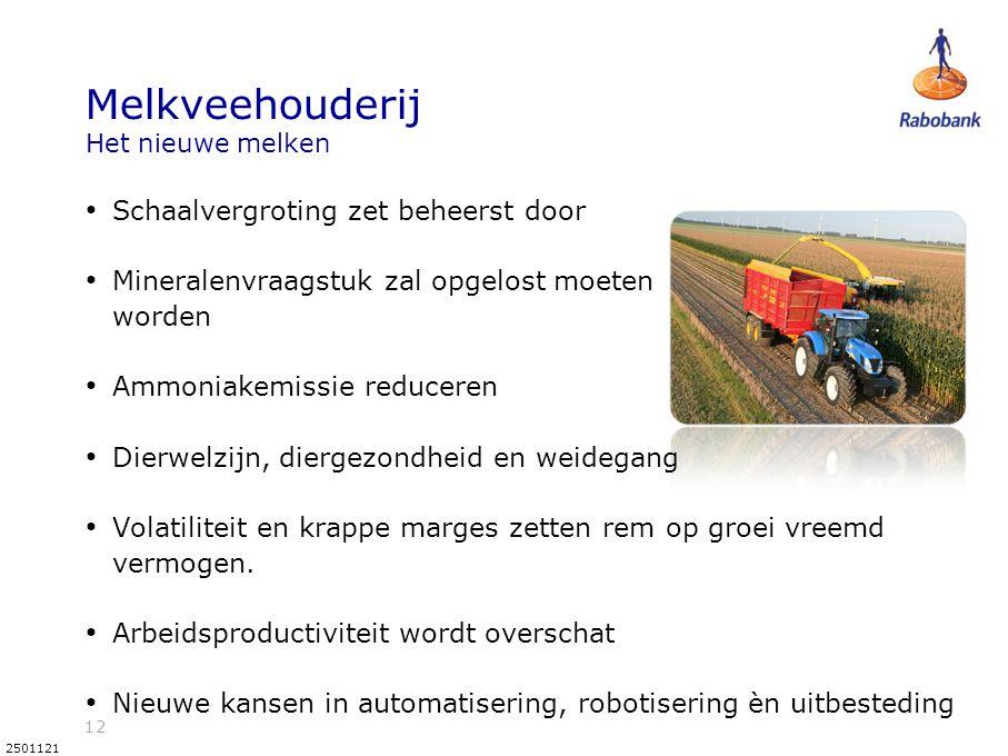 12 2501121 Melkveehouderij Het nieuwe melken • Schaalvergroting zet beheerst door • Mineralenvraagstuk zal opgelost moeten worden • Ammoniakemissie re