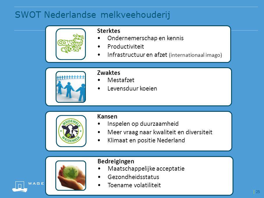 Kansen •Inspelen op duurzaamheid •Meer vraag naar kwaliteit en diversiteit •Klimaat en positie Nederland Bedreigingen •Maatschappelijke acceptatie •Ge