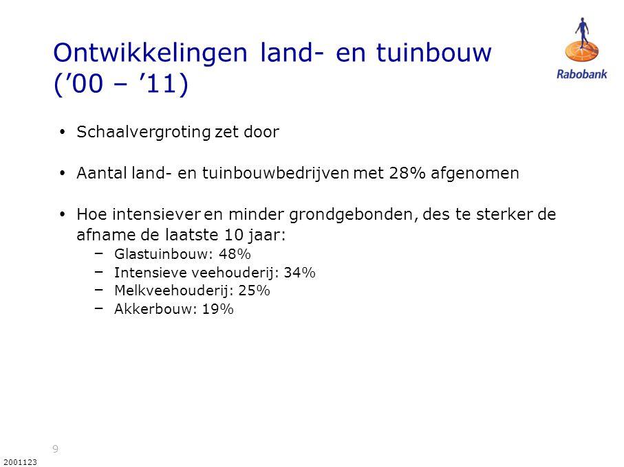 9 2001123 Ontwikkelingen land- en tuinbouw ('00 – '11) • Schaalvergroting zet door • Aantal land- en tuinbouwbedrijven met 28% afgenomen • Hoe intensi