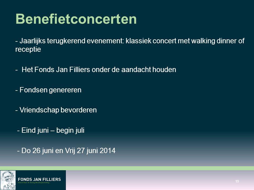 Benefietconcerten - Jaarlijks terugkerend evenement: klassiek concert met walking dinner of receptie - Het Fonds Jan Filliers onder de aandacht houden