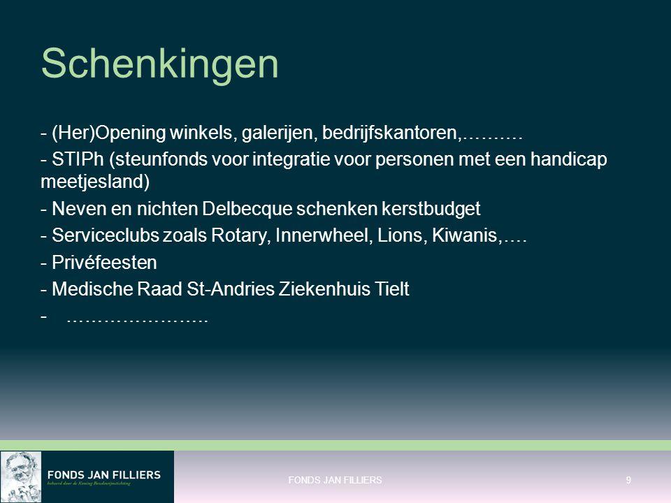 Projecten -Kandidaat dossier indienen bij Koning Boudewijn Stichting -Dossier wordt onderzocht door bestuur comité -Financiële afhandeling via Koning Boudewijn Stichting -Persoonlijk contact FONDS JAN FILLIERS10