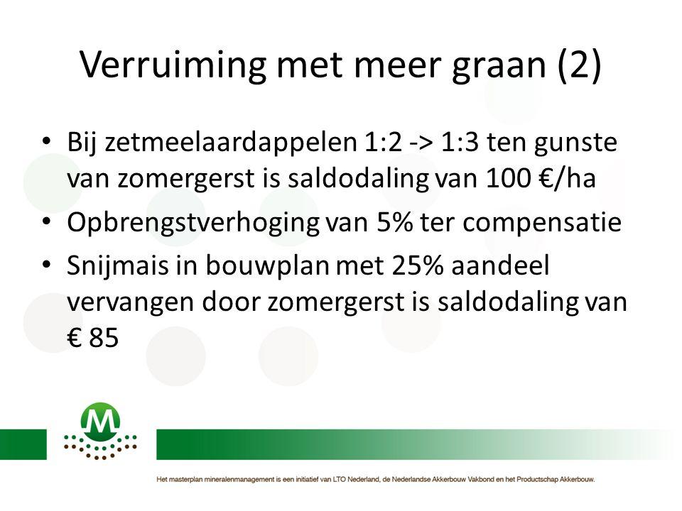 Verruiming met meer graan (2) • Bij zetmeelaardappelen 1:2 -> 1:3 ten gunste van zomergerst is saldodaling van 100 €/ha • Opbrengstverhoging van 5% te