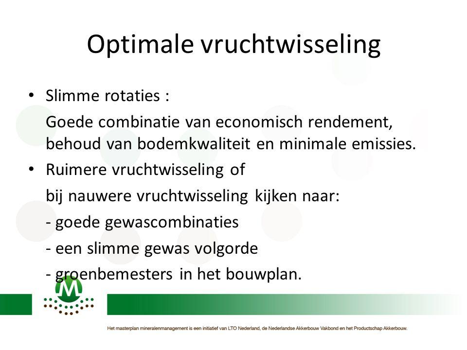 Optimale vruchtwisseling • Slimme rotaties : Goede combinatie van economisch rendement, behoud van bodemkwaliteit en minimale emissies. • Ruimere vruc