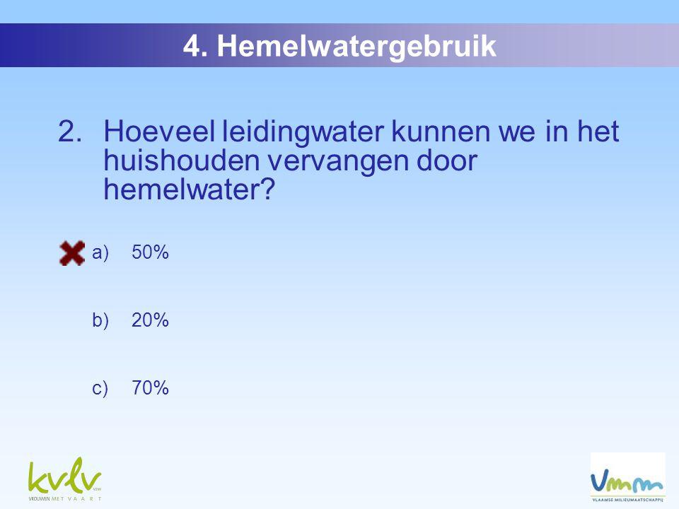 4. Hemelwatergebruik 2.