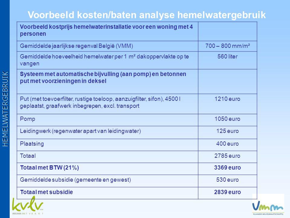 Voorbeeld kostprijs hemelwaterinstallatie voor een woning met 4 personen Gemiddelde jaarlijkse regenval België (VMM)700 – 800 mm/m² Gemiddelde hoeveelheid hemelwater per 1 m² dakoppervlakte op te vangen 560 liter Systeem met automatische bijvulling (aan pomp) en betonnen put met voorzieningen in deksel Put (met toevoerfilter, rustige toeloop, aanzuigfilter, sifon), 4500 l geplaatst, graafwerk inbegrepen, excl.