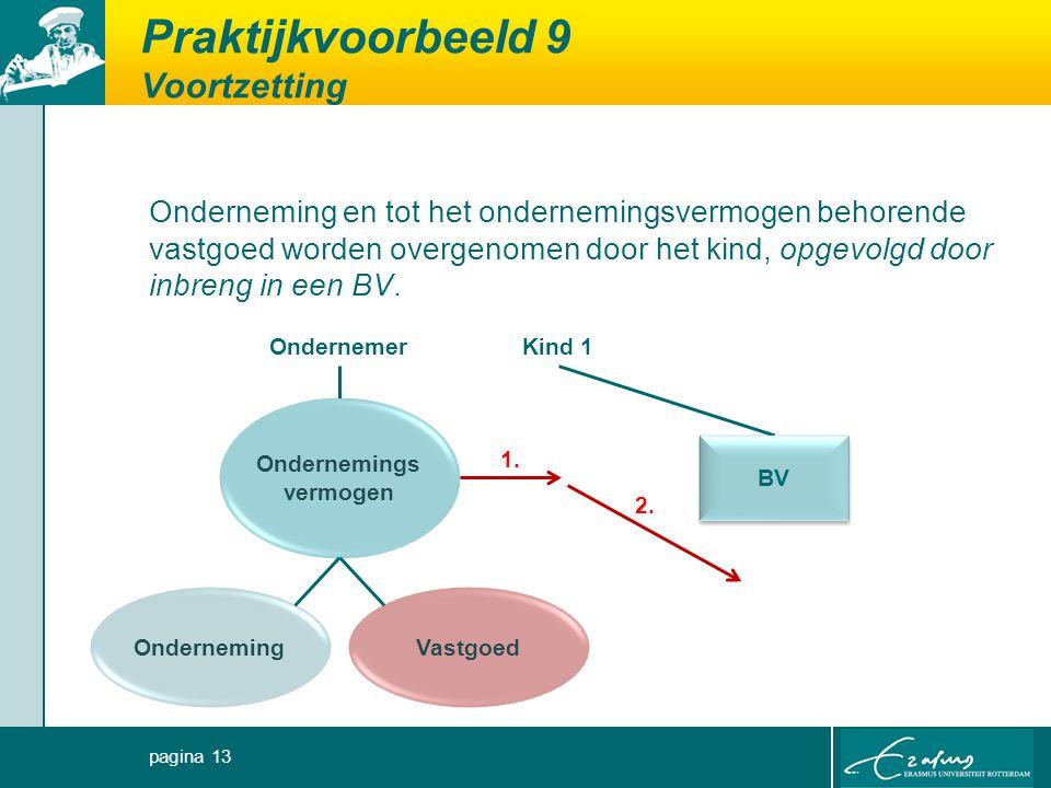 Praktijkvoorbeeld 9 Voortzetting Onderneming en tot het ondernemingsvermogen behorende vastgoed worden overgenomen door het kind, opgevolgd door inbreng in een BV.