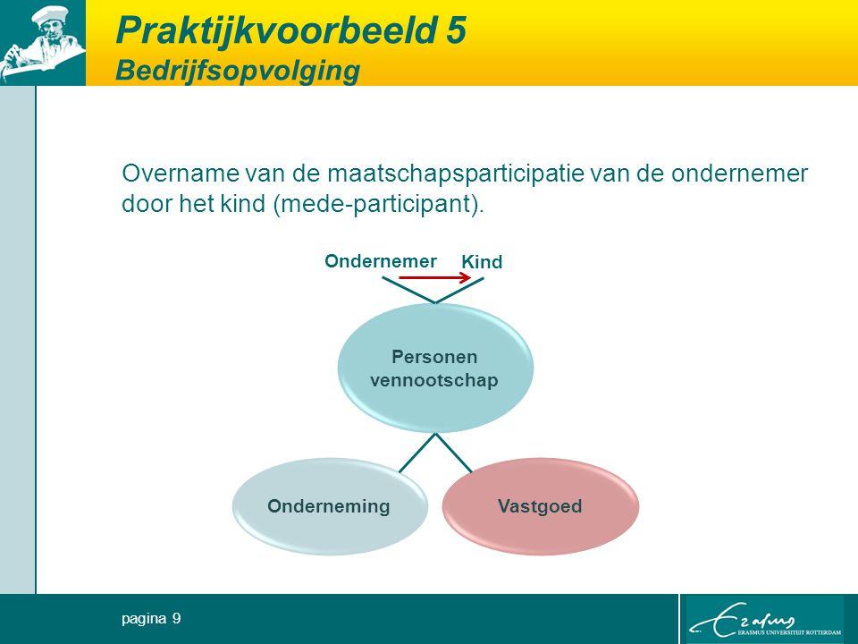 Praktijkvoorbeeld 5 Bedrijfsopvolging Overname van de maatschapsparticipatie van de ondernemer door het kind (mede-participant).