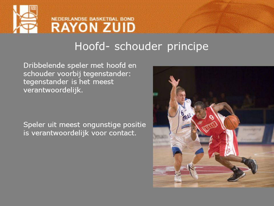 Hoofd- schouder principe Dribbelende speler met hoofd en schouder voorbij tegenstander: tegenstander is het meest verantwoordelijk.