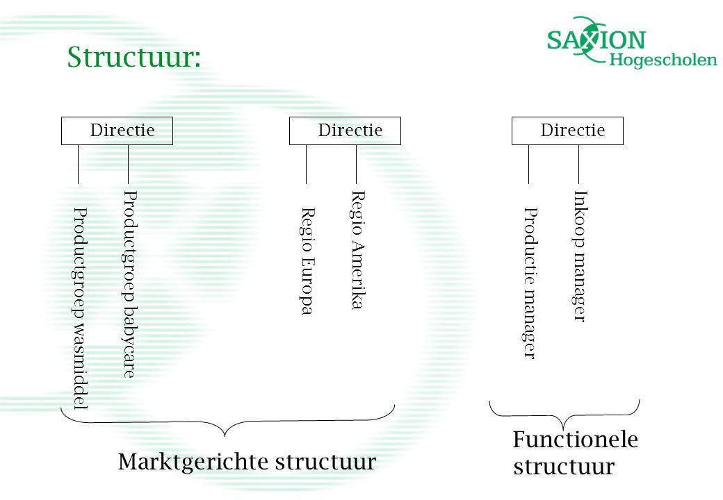 Structuur: Directie Productgroep wasmiddel Productgroep babycare Directie Regio Europa Regio Amerika Directie Productie manager Inkoop manager Marktge