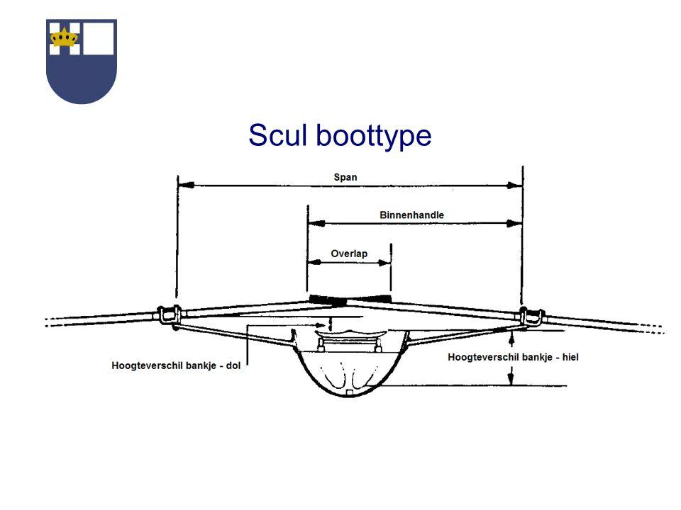 Scul boottype
