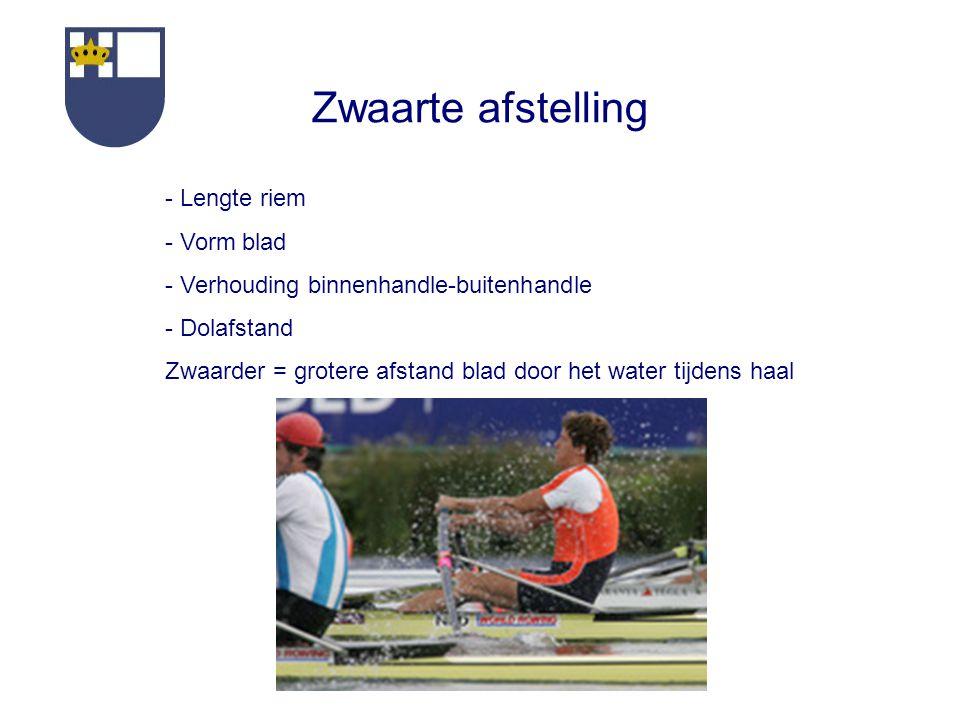 Zwaarte afstelling - Lengte riem - Vorm blad - Verhouding binnenhandle-buitenhandle - Dolafstand Zwaarder = grotere afstand blad door het water tijden