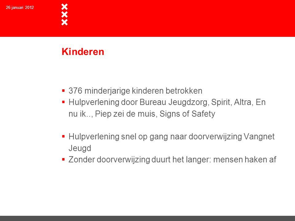 Kinderen  376 minderjarige kinderen betrokken  Hulpverlening door Bureau Jeugdzorg, Spirit, Altra, En nu ik.., Piep zei de muis, Signs of Safety  H