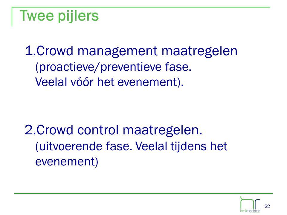 22 Twee pijlers 1.Crowd management maatregelen (proactieve/preventieve fase. Veelal vóór het evenement). 2.Crowd control maatregelen. (uitvoerende fas