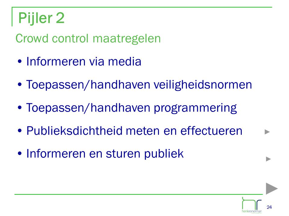 24 Pijler 2 Crowd control maatregelen •Informeren via media •Toepassen/handhaven veiligheidsnormen •Toepassen/handhaven programmering •Publieksdichthe