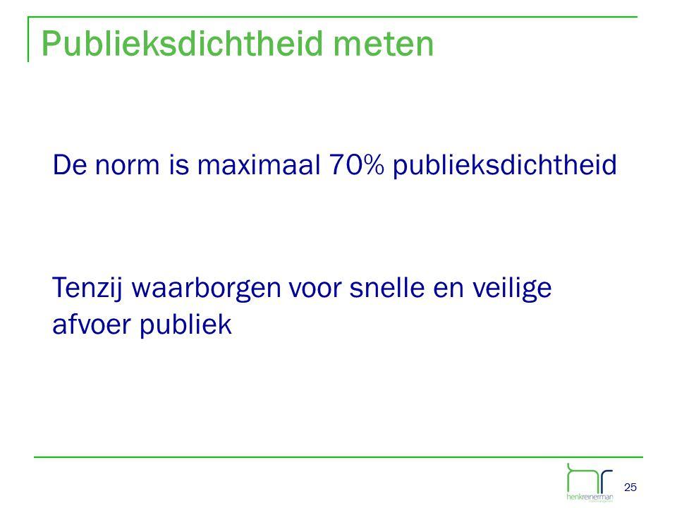 25 Publieksdichtheid meten De norm is maximaal 70% publieksdichtheid Tenzij waarborgen voor snelle en veilige afvoer publiek