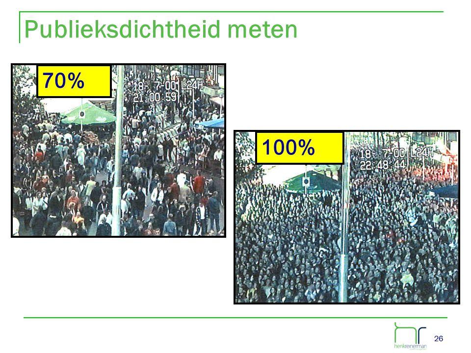 26 70%100% Publieksdichtheid meten