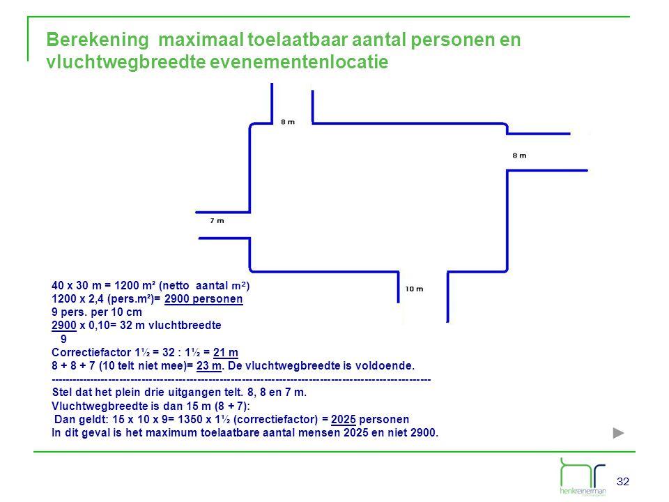 32 40 x 30 m = 1200 m² (netto aantal m²) 1200 x 2,4 (pers.m²)= 2900 personen 9 pers. per 10 cm 2900 x 0,10= 32 m vluchtbreedte 9 Correctiefactor 1½ =