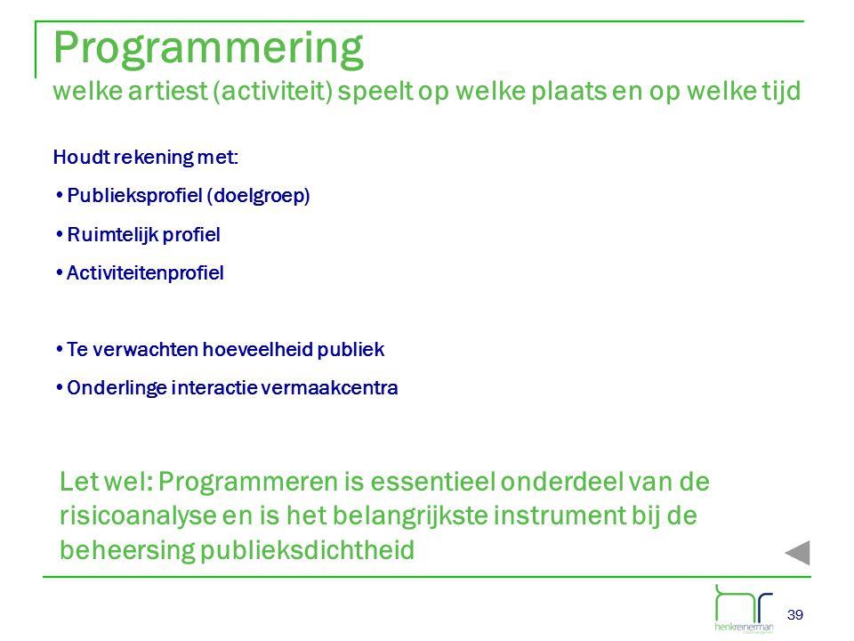 39 Programmering welke artiest (activiteit) speelt op welke plaats en op welke tijd Let wel: Programmeren is essentieel onderdeel van de risicoanalyse