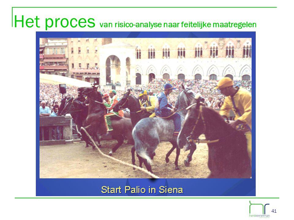 41 Het proces van risico-analyse naar feitelijke maatregelen
